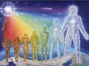 Chakras vis-à-vis Kundalini Energy - The Energy Oneness
