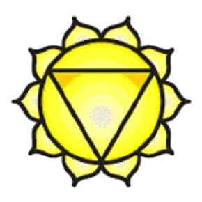 Solar Plexus Chakra aka Manipura: Body Anatomy