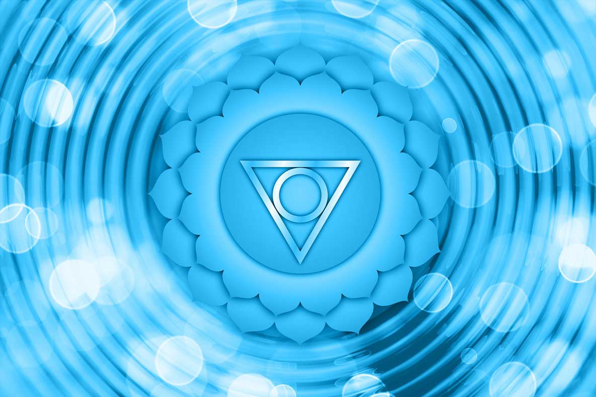 Anatomy and Physiology of Throat Chakra aka Vishuddha