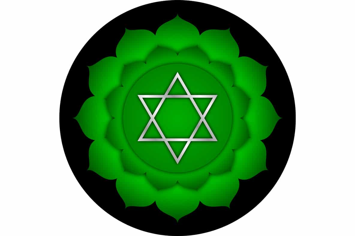 Heart Chakra aka Anahata In Sanskrit: Body Anatomy